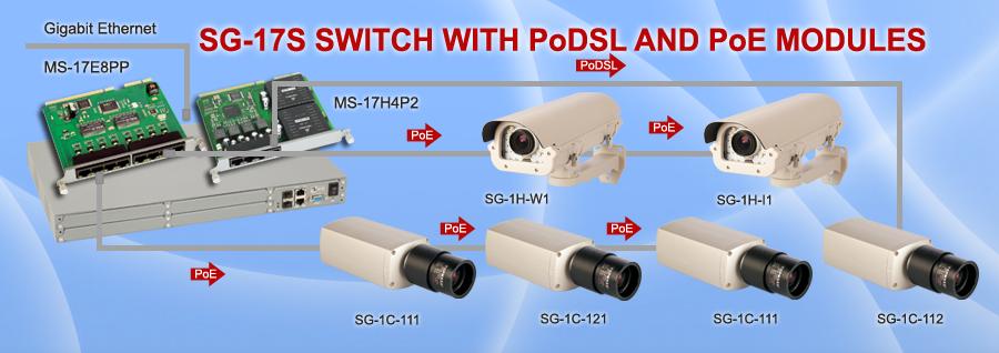 Switch (EN)